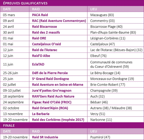 Calendrier Raid Multisport 2019.Trophee National Des Raids Multisports D Orientation